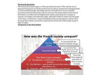 French Revolution Document Based Question DBQ