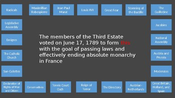French Revolution Escape Room PowerPoint Interactive