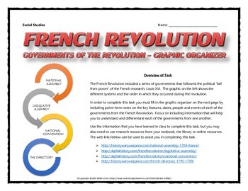 French Revolution - Governments of the Revolution - Graphic Organizer with Key