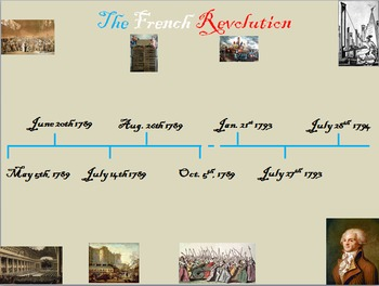 French Revolution Interactive Timeline with three student handouts