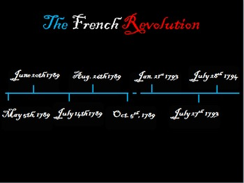French Revolution Interactive Timeline with three student