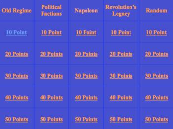 French Revolution Jeopardy