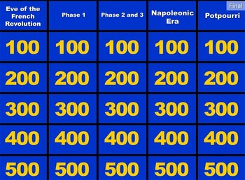 French Revolution Jeopardy Game