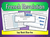 French Revolution: Lap Book Glue-Ins
