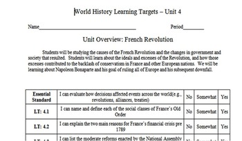 French Revolution Learning Targets, Study Guide, & Essential Standards