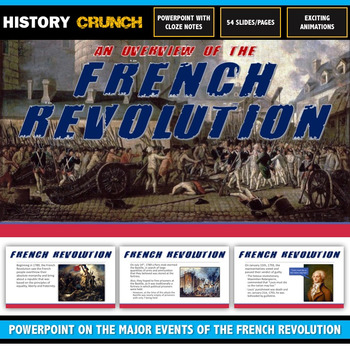 French Revolution Major Events Overview - PowerPoint with Cloze Notes