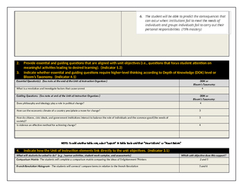 French Revolution NEE Unit of Instruction Finished Template and Unit