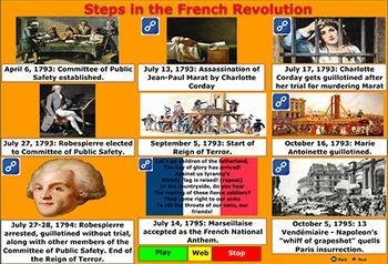 French Revolution PDF - Terms & Activities - Bill Burton