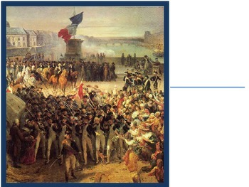 French Revolution PPT