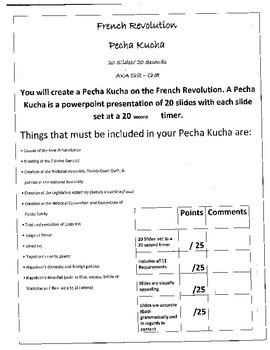French Revolution Pecha Kucha