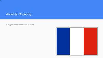 French Revolution - PowerPoint Bundle
