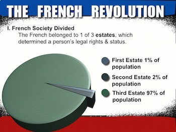 French Revolution PowerPoint with Lecture Notes & Short Video clip + Quiz