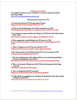 French Revolution Primary Source Worksheet: The Execution of King Louis XVI
