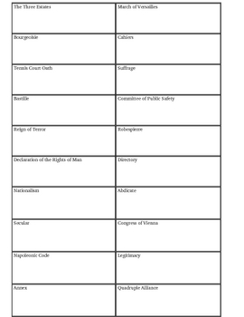 French Revolution Quiz, Review Sheet & Test