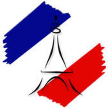 French Revolution Recap