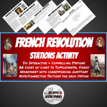 French Revolution Stations Activity