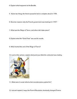 French Revolution Study Guide