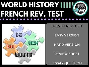 French Revolution Test and Quizzes