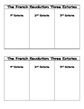 French Revolution Three Estates 3-Tab Foldable