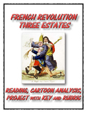 French Revolution - Three Estates (Reading, Cartoon Analysis, Project with Key)