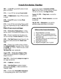 French Revolution Timeline Handout