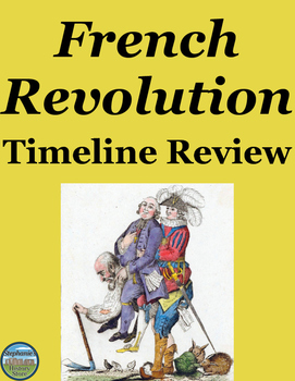 French Revolution Timeline Review