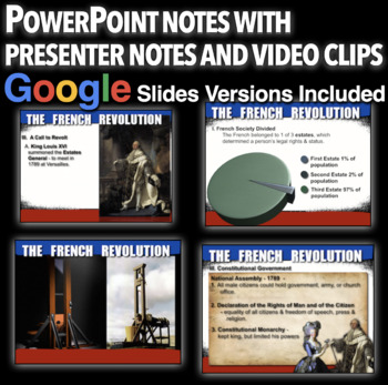 French Revolution Unit - PowerPoints, Worksheets, Lesson Plans+Test