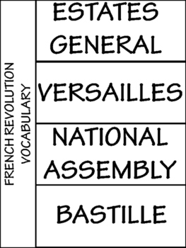 French Revolution Vocabulary Foldable- 24 terms; Review Power Point