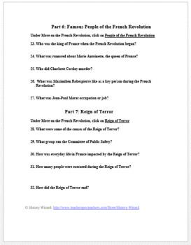 French Revolution Webquest