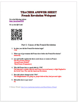 French Revolution Webquest
