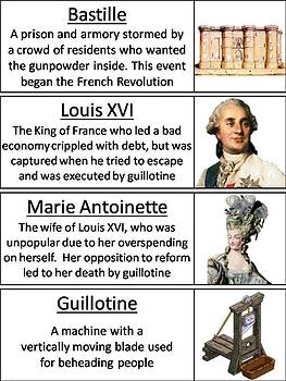 French Revolution Word Wall Cards
