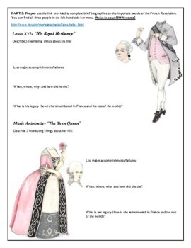 French Revolution and Napoleon Webquest