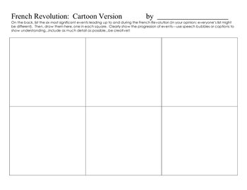 French Revolution and Napoleon Writing/Graphic Summary Activity
