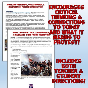 French Revolution and Resistance Lesson Plan