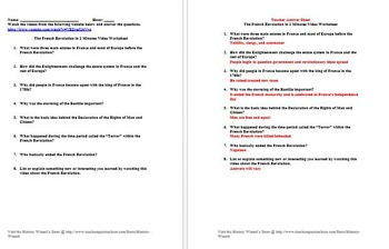 French Revolution in 3 Minutes Video Worksheet