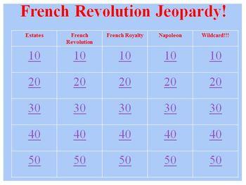 French Revolution/Napoleon Jeopardy!