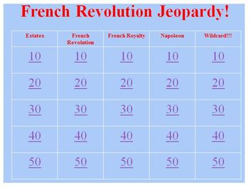 French Revolution/Napoleon Jeopardy!