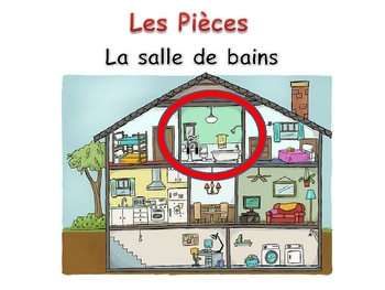 French Rooms in the House Powerpoint Activities