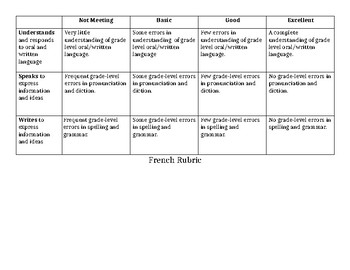 French Rubric