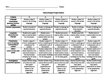 French School Subjects Project Rubric