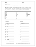 French School Vocabulary Word Chop Worksheets