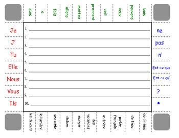 French Irregular Verbs Sentence Formation Activity