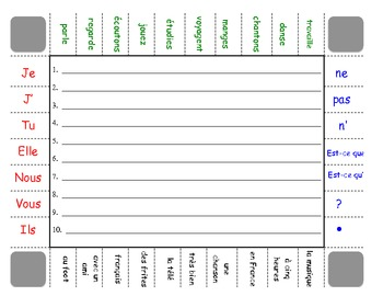 French Regular ER Verbs Sentence Formation Practice Activity