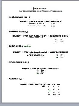 French Sentence Formulas
