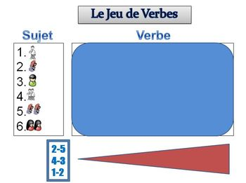 French Sentence Writing Activity with  Irregular Verbs (Powerpoint)