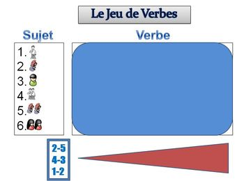 French Sentence Writing Activity with  Regular Verbs (Powerpoint)