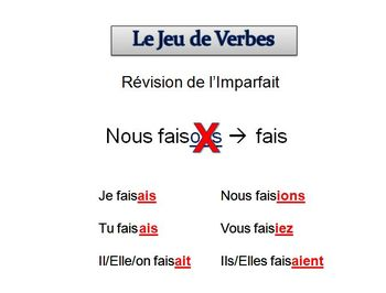French Sentence Writing Activity with the Imperfect  (powerpoint)