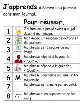 French Sentence Writing with 60 High Frequency Word Wall Cards