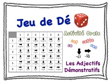 French Demonstrative Adjectives Speaking Activity for Small Groups