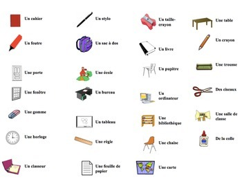 French Classroom Vocabulary Speaking Activity for Small Groups (Quick Prep)